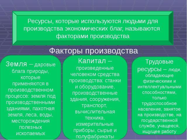 Факторы производства Ресурсы, которые используются людьми для производства э...