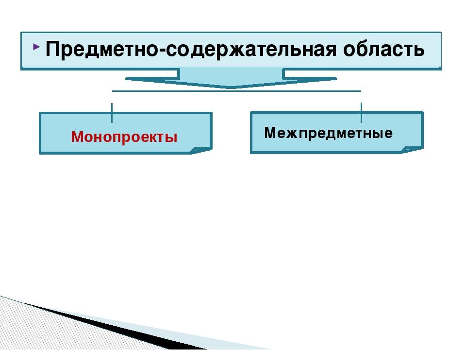 Предметно-содержательная область Межпредметные Монопроекты