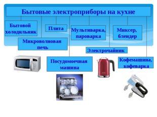 Бытовые электроприборы на кухне Бытовой холодильник Микроволновая печь Посудо