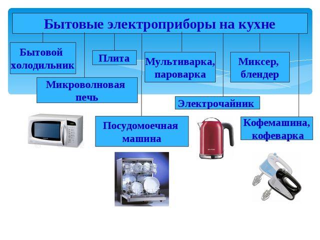 Бытовые электроприборы на кухне Бытовой холодильник Микроволновая печь Посудо...