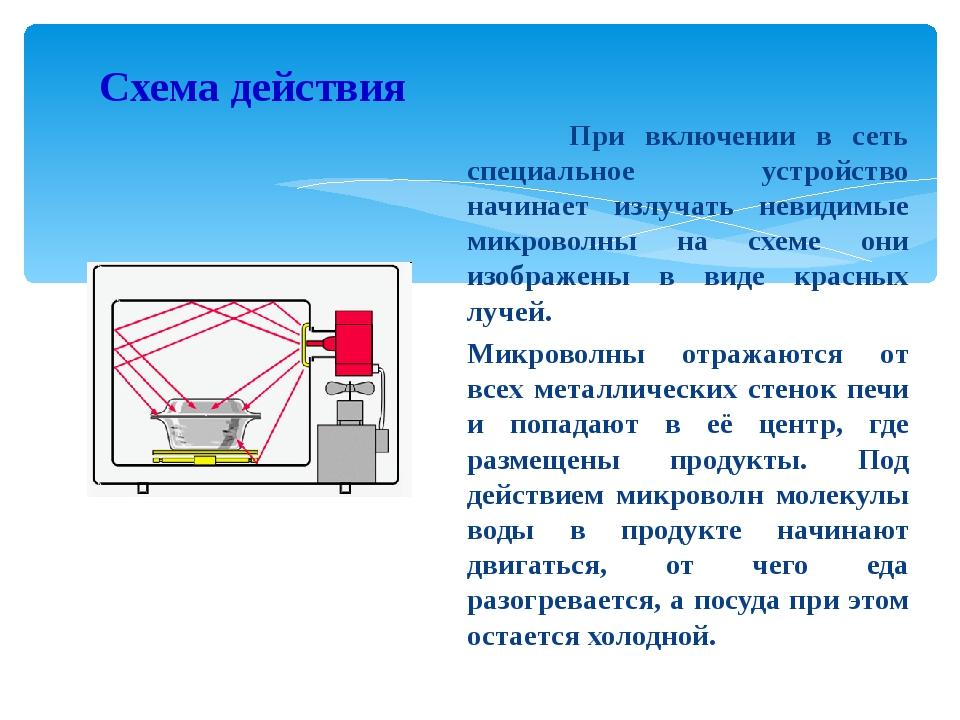Схема действия При включении в сеть специальное устройство начинает излучать...