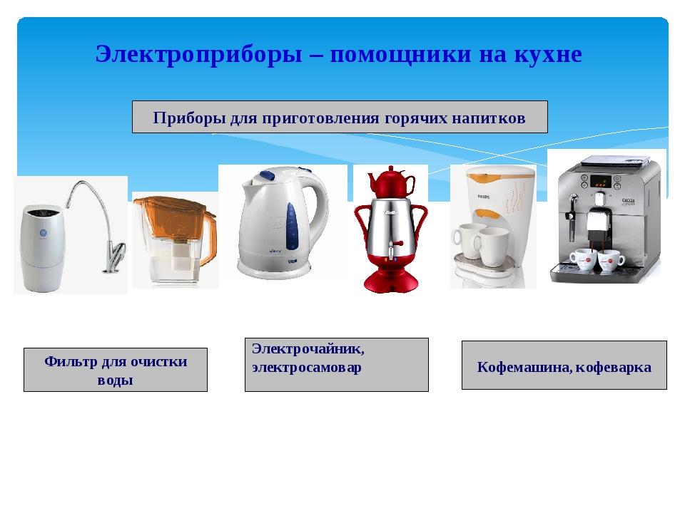 Электроприборы для кухни доклад 4478
