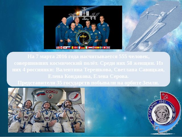 На 7 марта 2016 года насчитывается 555 человек, совершивших космический полёт...
