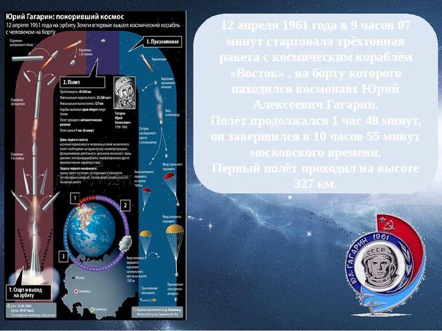 12 апреля 1961 года в 9 часов 07 минут стартовала трёхтонная ракета с космиче...