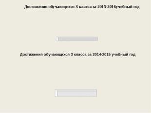 Достижения обучающихся 3 класса за 2015-2016учебный год Достижения обучающих