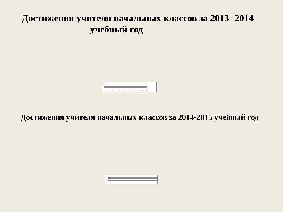 Достижения учителя начальных классов за 2013- 2014 учебный год Достижения...