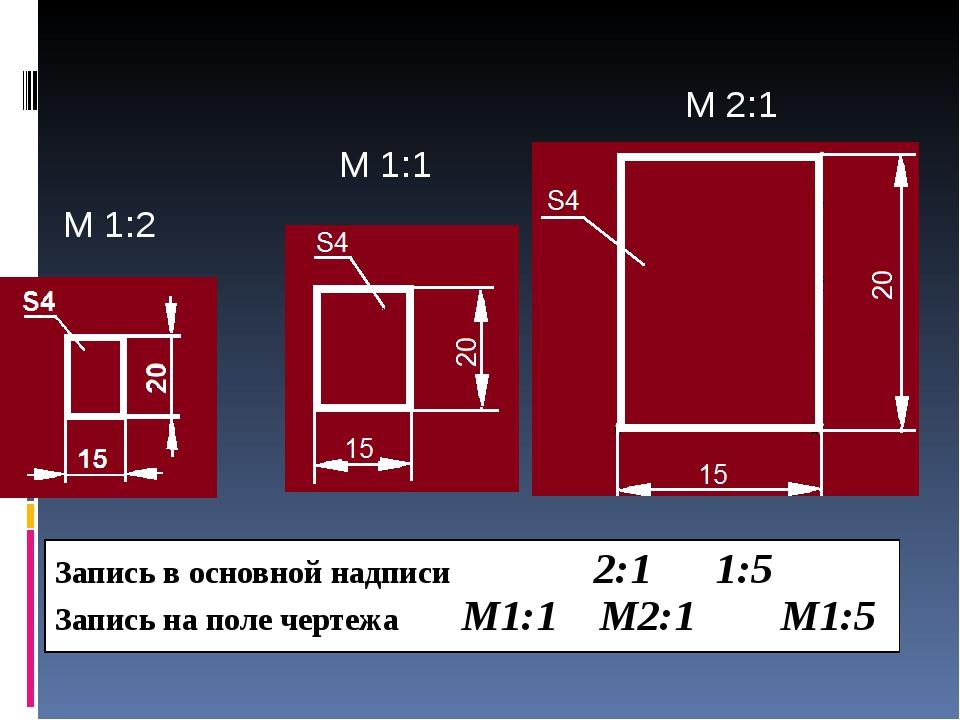 М 2:1 М 1:1 М 1:2 Запись в основной надписи2:1 1:5 Запись на поле чертежаМ1:1...