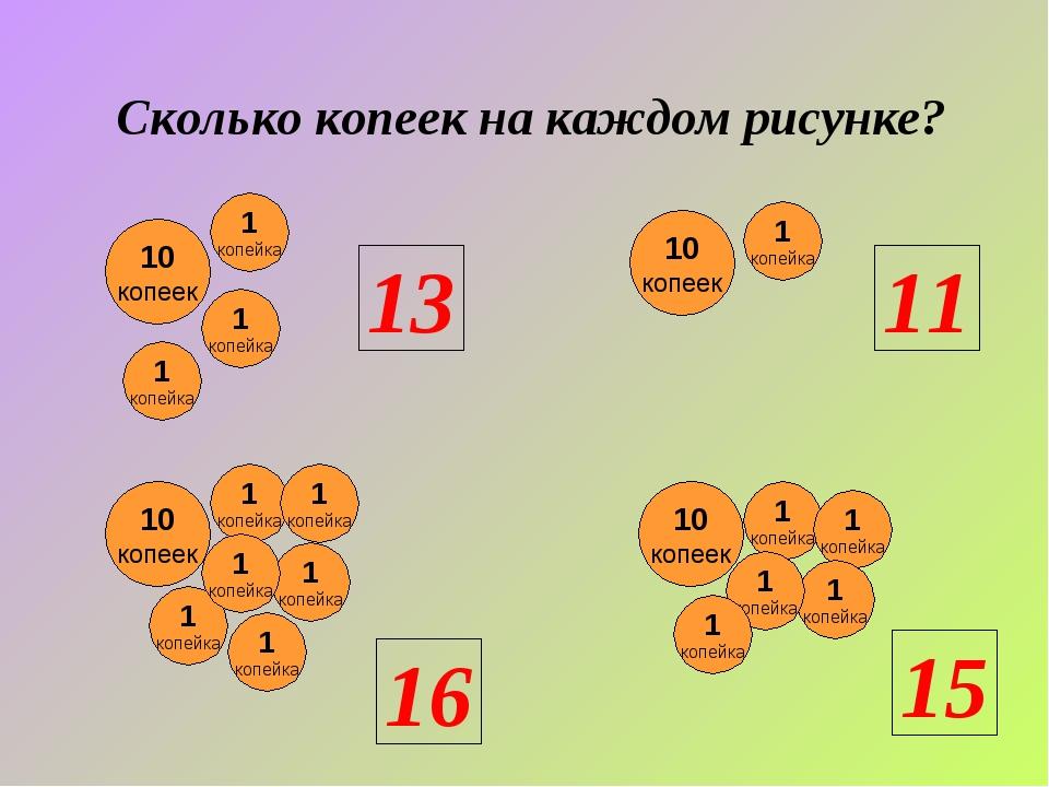 Знакомство с числами первого десятка презентация