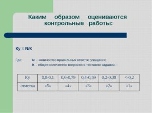 Каким образом оцениваются контрольные работы: Ку = N/К Где: N – количество пр