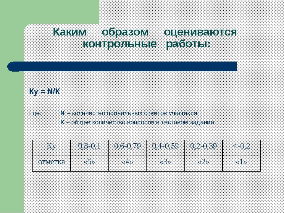 Каким образом оцениваются контрольные работы: Ку = N/К Где: N – количество пр...