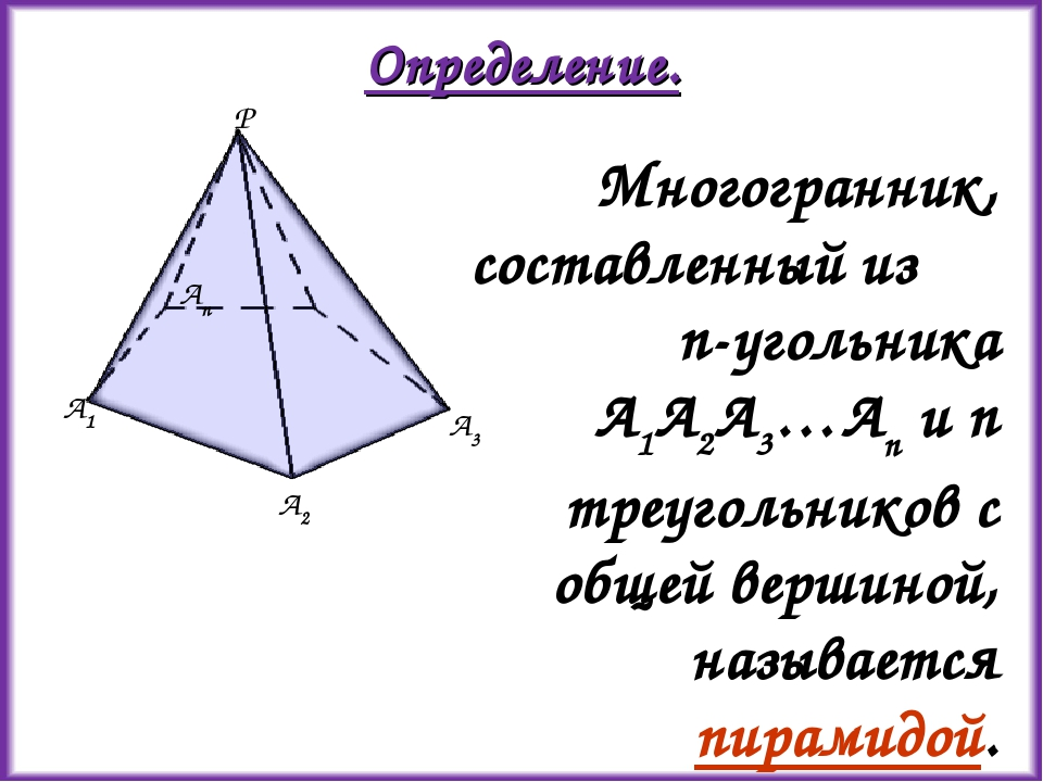 Определение. Многогранник, составленный из n-угольника А1А2A3…Аn и n треуголь...