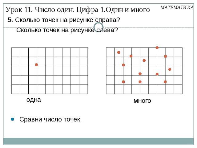 Сколько точек на рисунке слева? МАТЕМАТИКА Урок 11. Число один. Цифра 1.Один...