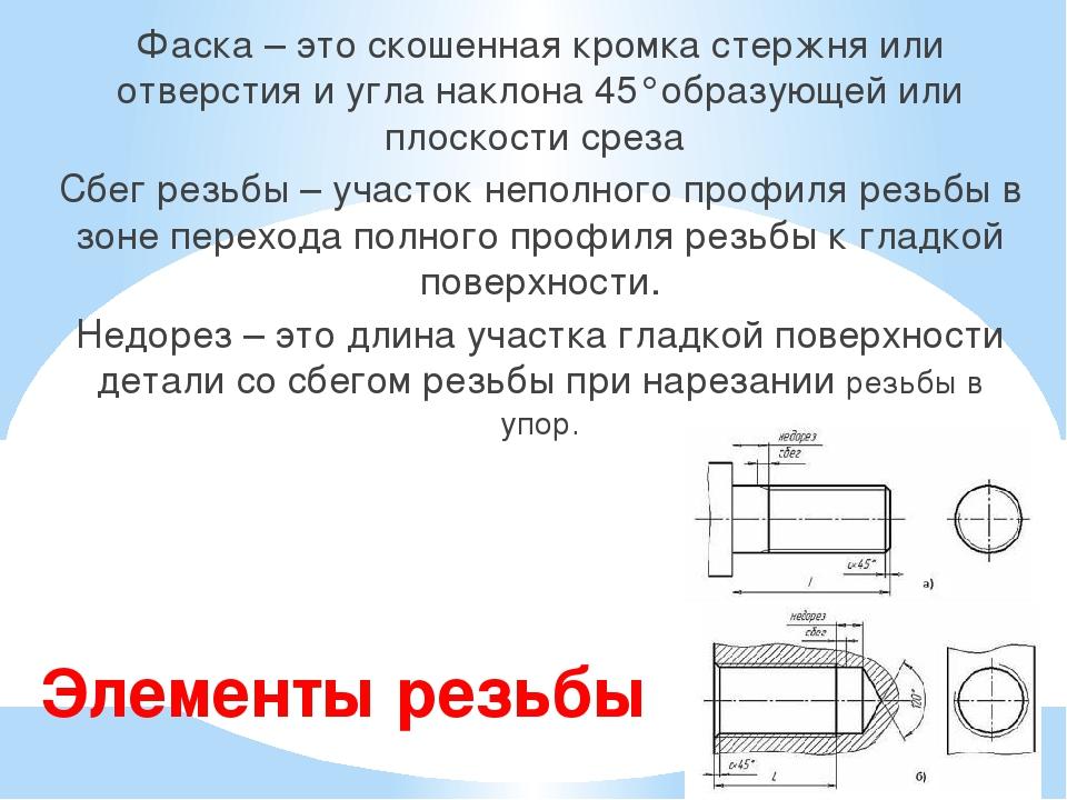 Элементы резьбы Фаска – это скошенная кромка стержня или отверстия и угла нак...