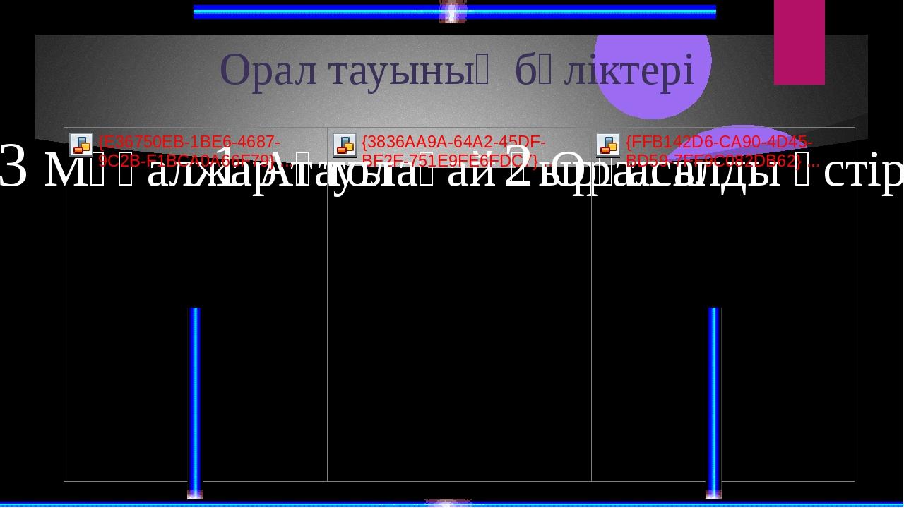Орал алды(Жем) үстірті Орал алды үстірті Каспий маңы ойпаты мен Мұғалжар та...