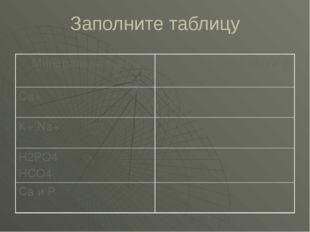 Заполните таблицу Минеральная соль Значение для клетки и организма Са+ К+,Na+