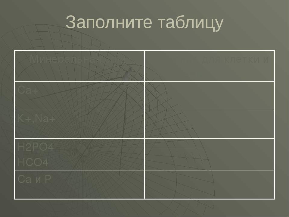 Заполните таблицу Минеральная соль Значение для клетки и организма Са+ К+,Na+...