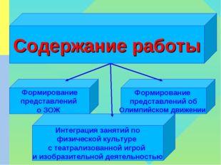 Формирование представлений о ЗОЖ Интеграция занятий по физической культуре с
