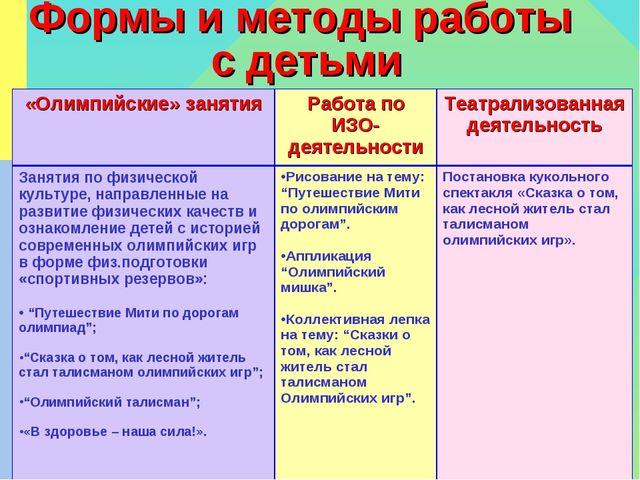 Формы и методы работы с детьми «Олимпийские» занятияРабота по ИЗО-деятельнос...