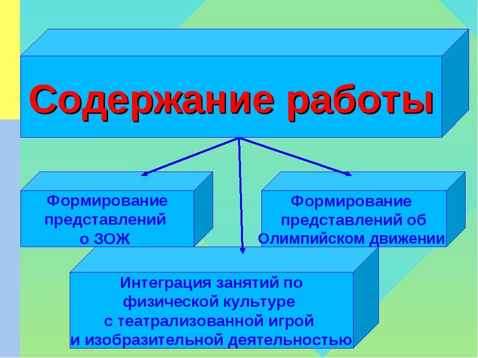 Формирование представлений о ЗОЖ Интеграция занятий по физической культуре с...