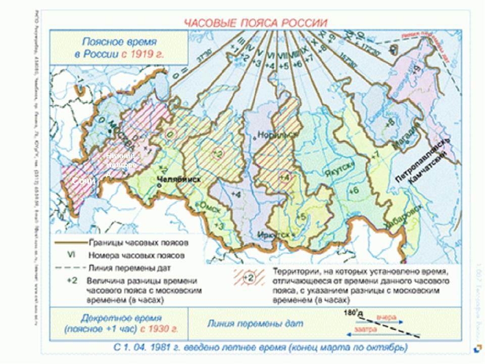 Нижний Новгород Сочи