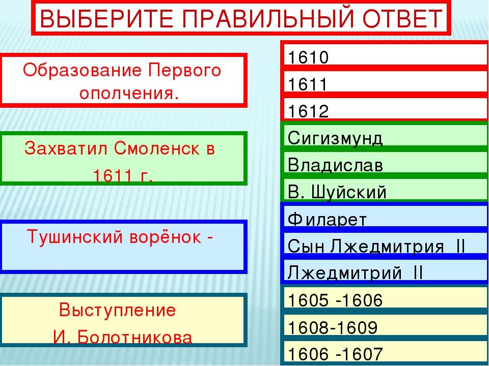 ВЫБЕРИТЕ ПРАВИЛЬНЫЙ ОТВЕТ Образование Первого ополчения. Захватил Смоленск в...