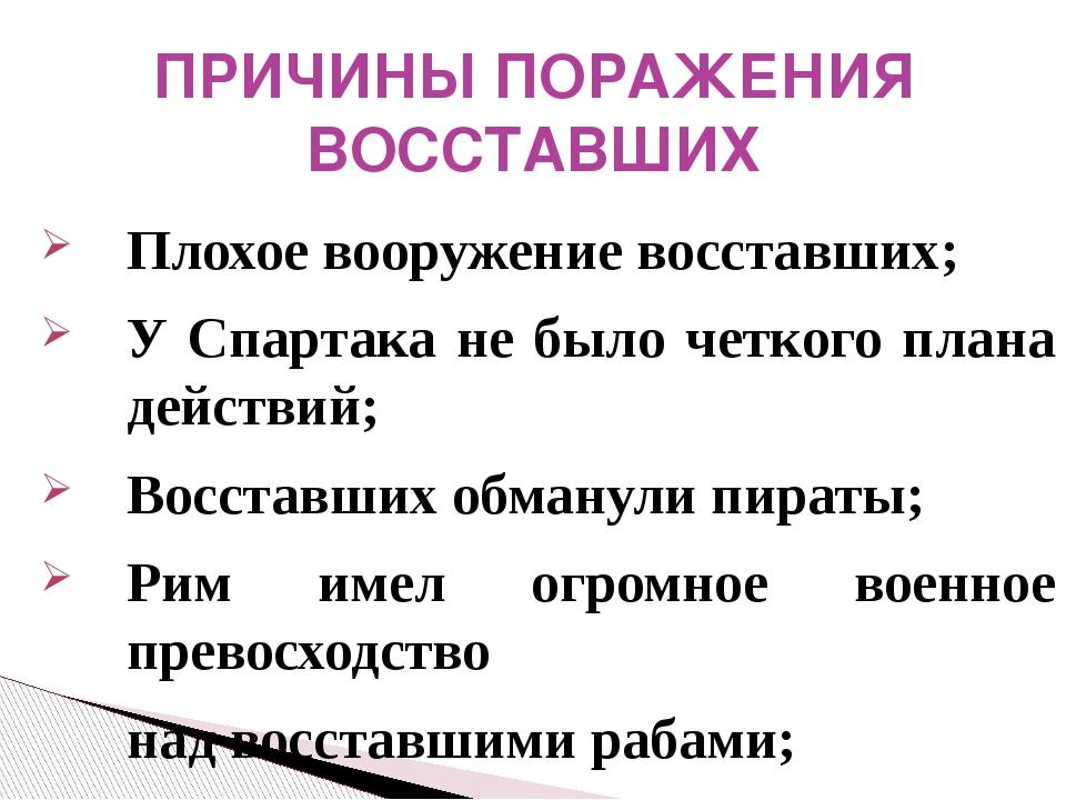 Плохое вооружение восставших; У Спартака не было четкого плана действий; Восс...
