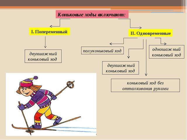 двухшажный коньковый ход Коньковые ходы включают: I. Попеременный II. Одновре...