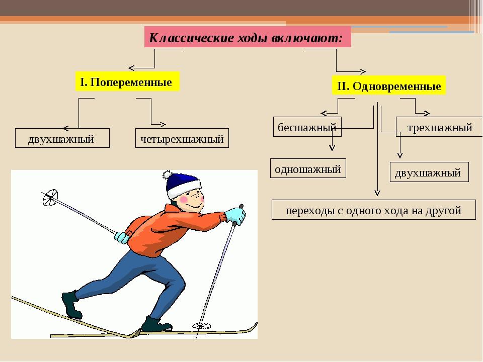 двухшажный Классические ходы включают: I. Попеременные II. Одновременные пере...