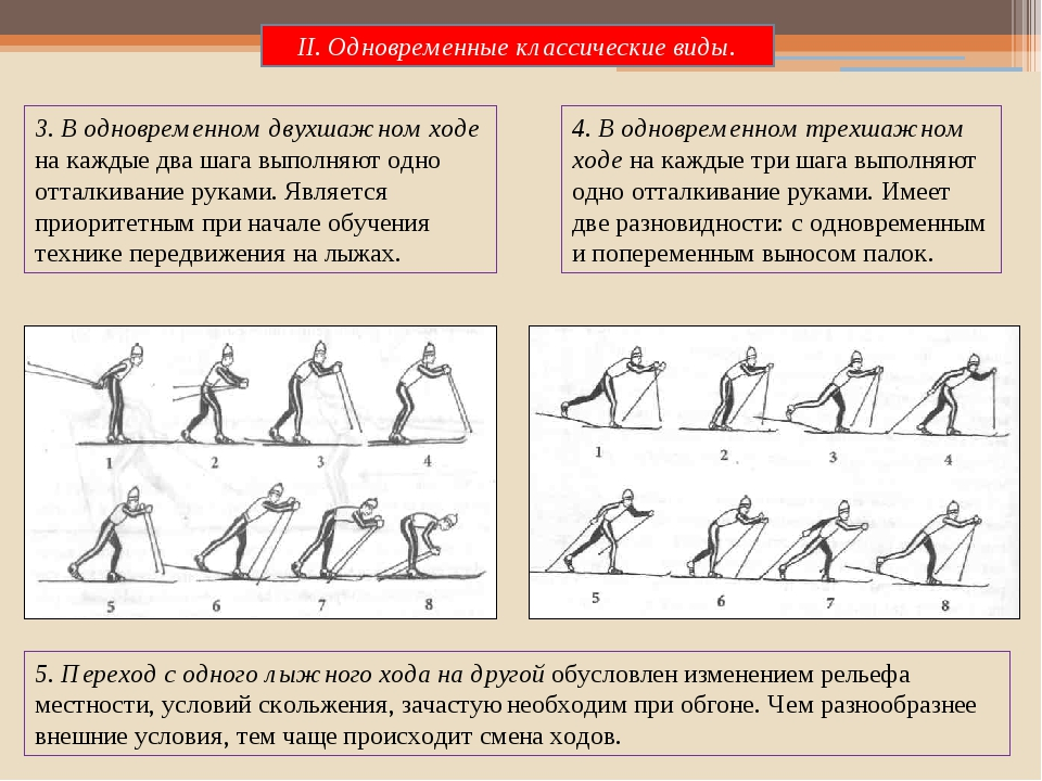5. Переход с одного лыжного хода на другой обусловлен изменением рельефа мест...