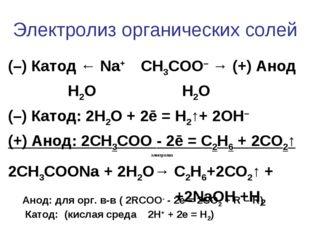 Электролиз органических солей (–) Катод ← Na+ СН3СОO– → (+) Анод H2O H2O (–)