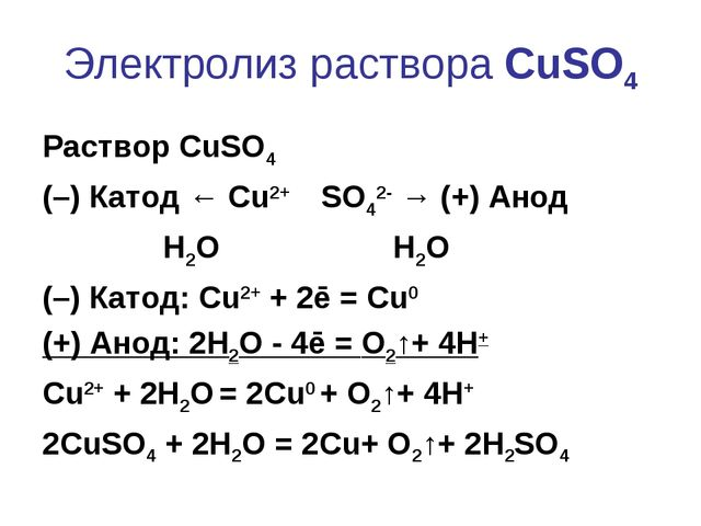 Электролиз раствора CuSO4 Раствор CuSO4 (–) Катод ← Cu2+ SO42- → (+) Анод H2O...