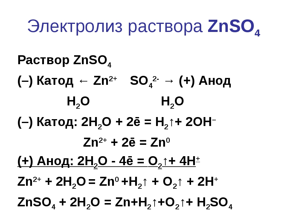 Электролиз раствора ZnSO4 Раствор ZnSO4 (–) Катод ← Zn2+ SO42- → (+) Анод H2O...