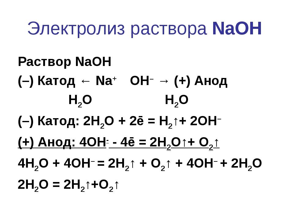 Электролиз раствора NaOH Раствор NaOH (–) Катод ← Na+ OH– → (+) Анод H2O H2O...