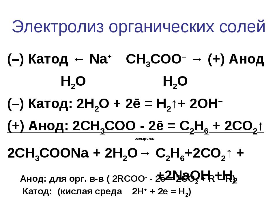 Электролиз органических солей (–) Катод ← Na+ СН3СОO– → (+) Анод H2O H2O (–)...