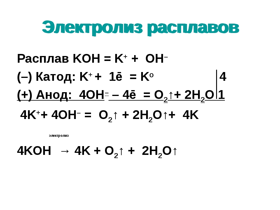 Электролиз расплавов Расплав KOH = K+ + OH– (–) Катод: K+ + 1ē = Ko 4 (+) Ано...