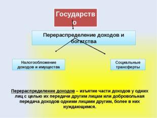 Государство Перераспределение доходов и богатства Налогообложение доходов и и