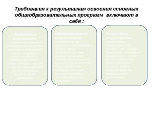 Требования к результатам освоения основных общеобразовательных программ включ
