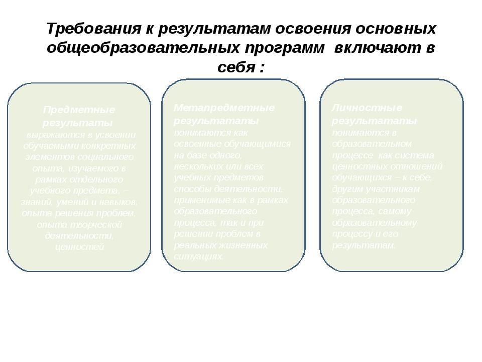 Требования к результатам освоения основных общеобразовательных программ включ...
