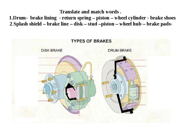 Translate and match words . 1.Drum- brake lining - return spring – piston – w...