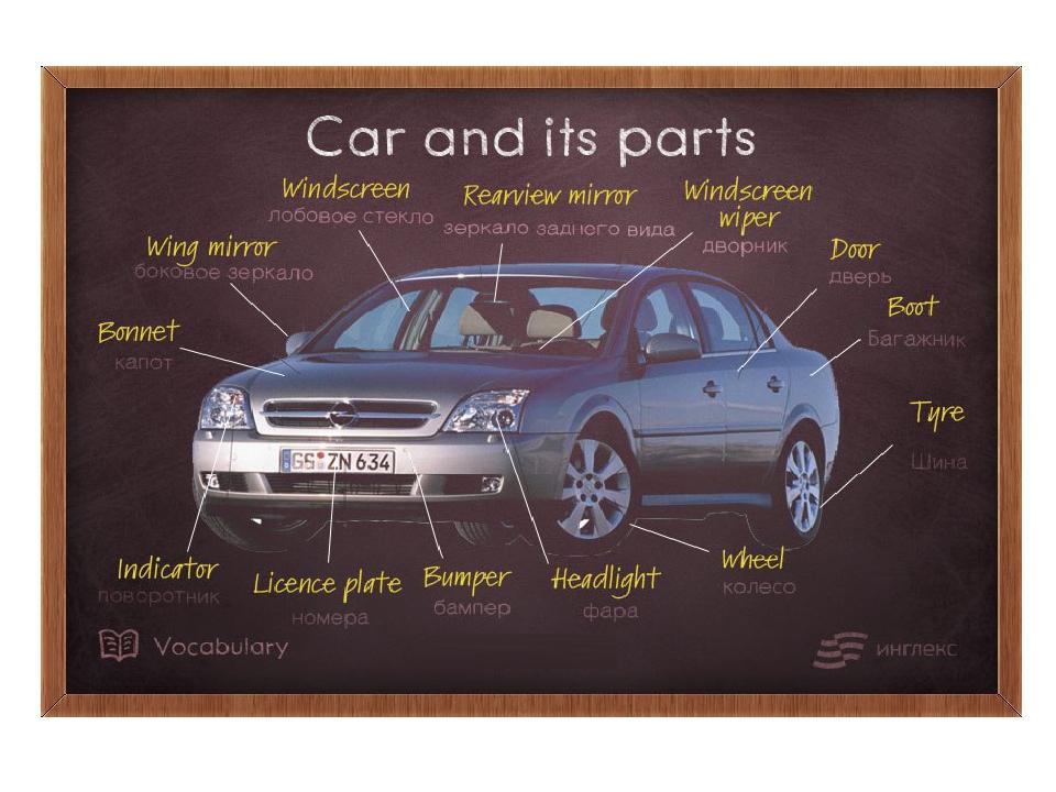 футболисты части автомобиля картинки с названиями проводимых учений показывает
