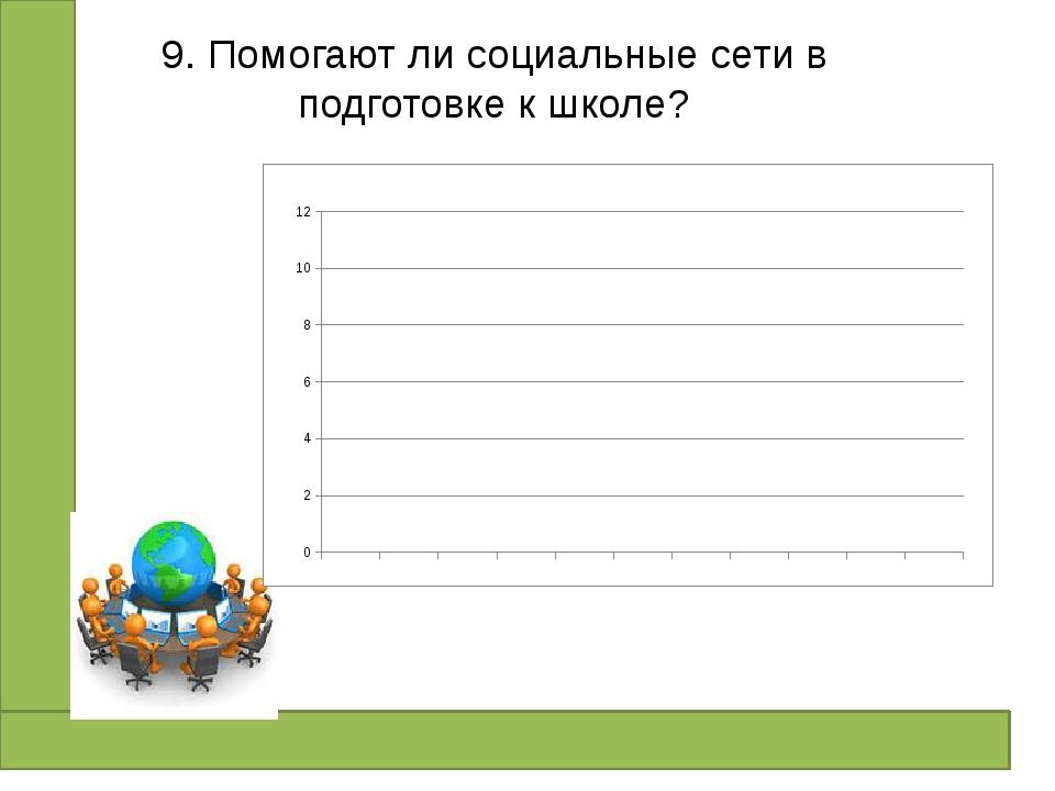 9. Помогают ли социальные сети в подготовке к школе?