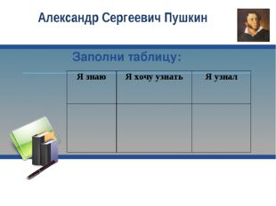 Александр Сергеевич Пушкин Заполни таблицу: Я знаюЯ хочу узнатьЯ узнал