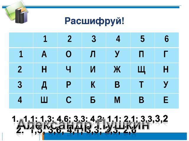 Расшифруй! 123456 1А О Л У П Г 2 Н Ч И Ж Щ Н 3 Д Р К В...