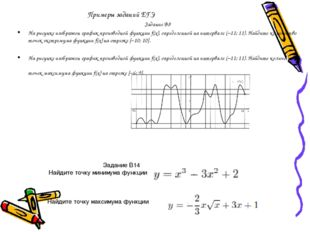 Примеры заданий ЕГЭ Задание В8 На рисунке изображен график производной функци
