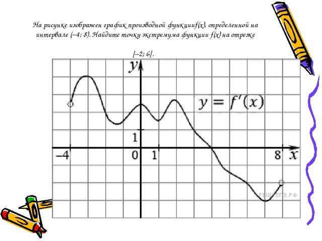 На рисунке изображен график производной функцииf(x), определенной на интервал...
