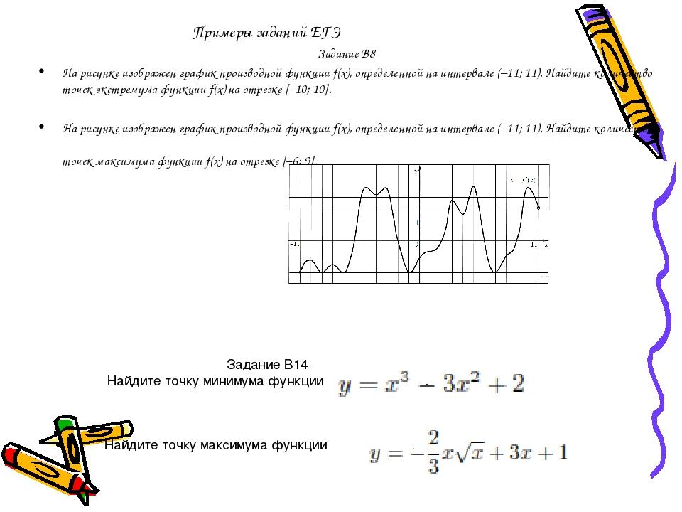 Примеры заданий ЕГЭ Задание В8 На рисунке изображен график производной функци...