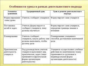 Особенности урока в рамках деятельностного подхода Элементы сравненияТрадици