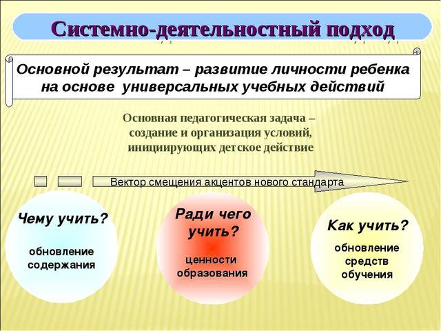 Основная педагогическая задача – создание и организация условий, инициирующи...