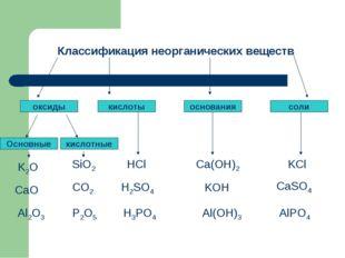 Классификация неорганических веществ кислоты основания соли оксиды Основные к