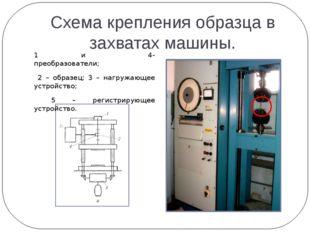 Схема крепления образца в захватах машины. 1 и 4- преобразователи; 2 – образе